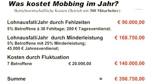 mobbing-kosten